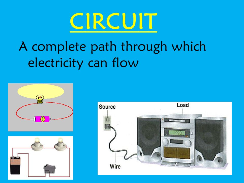 AIM: How does a circuit work.