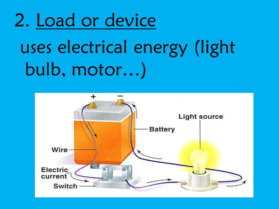 PARTS OF A CIRCUIT 1. Source of energy (battery)