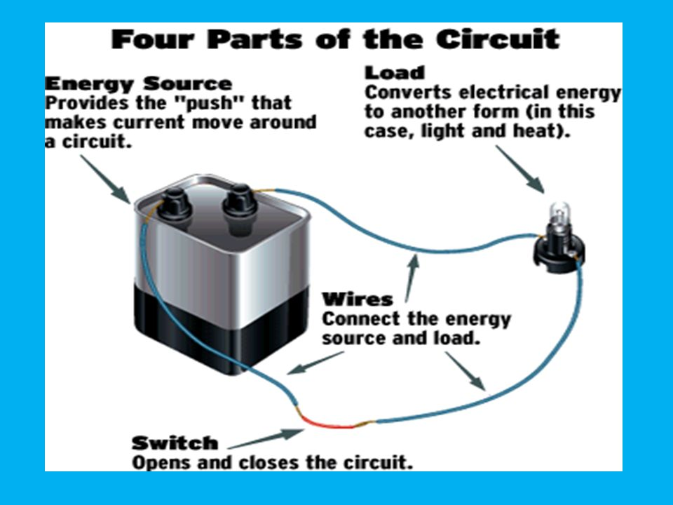 4. Switch opens or closes circuit
