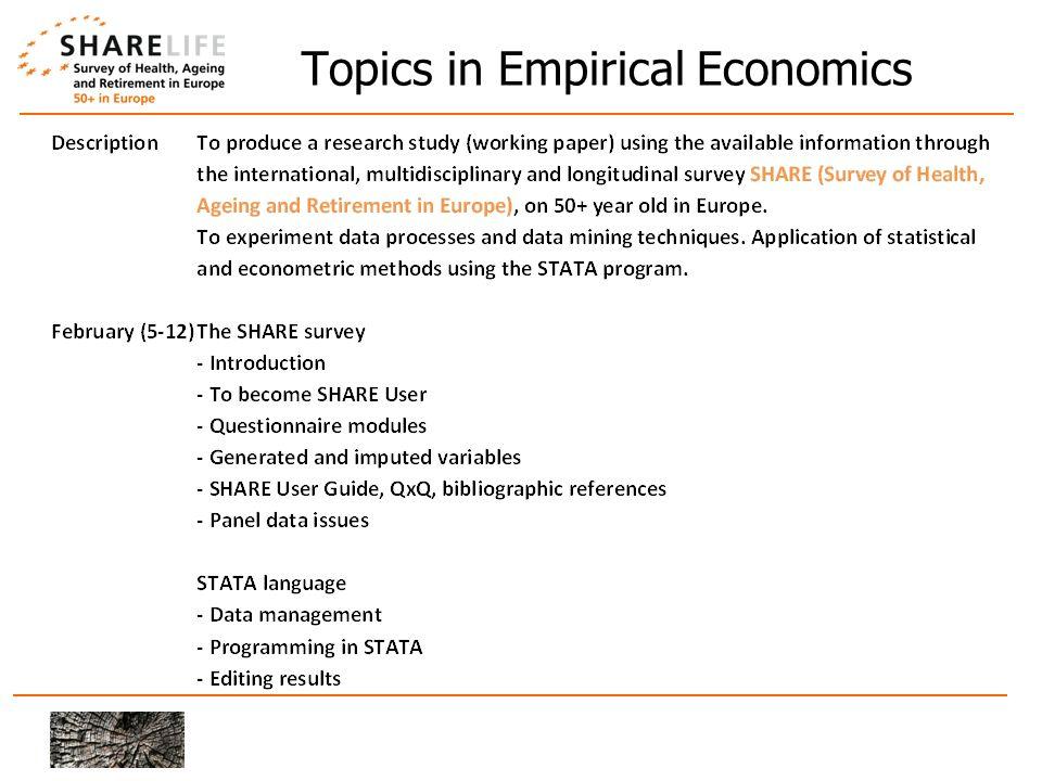 economics paper presentation topics