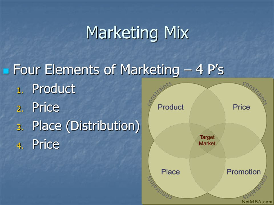 Marketing Mix Four Elements of Marketing – 4 P's Four Elements of Marketing – 4 P's 1.