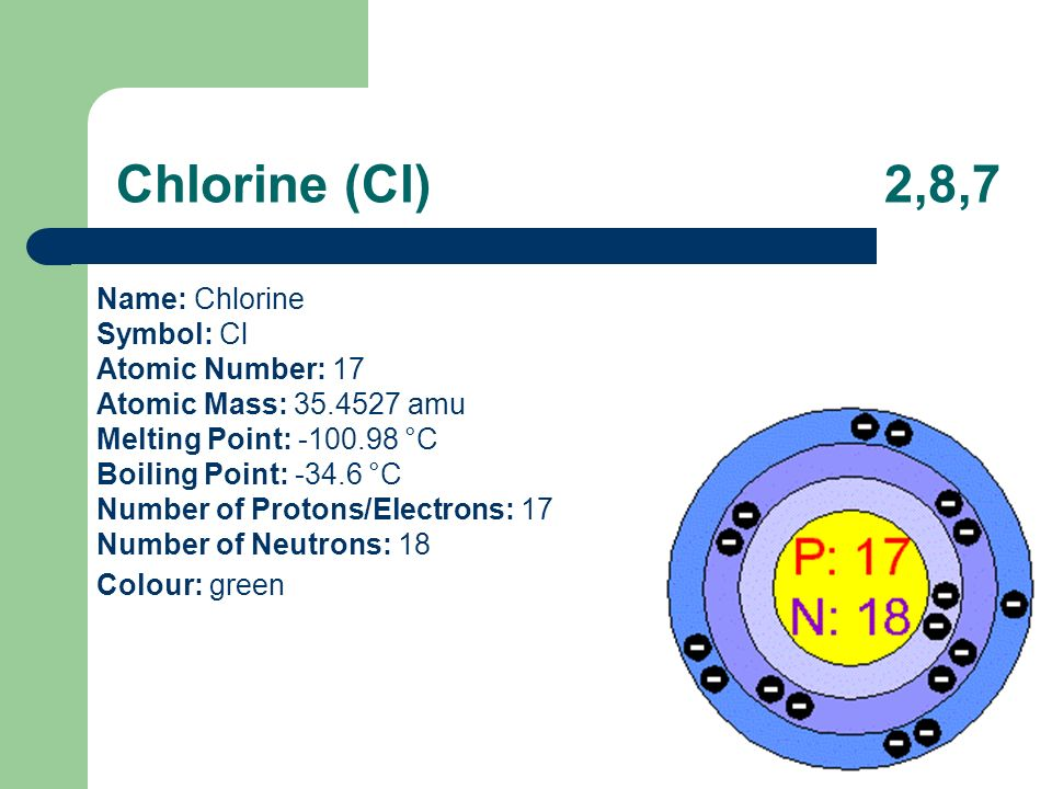 The halogens by tom and chris the halogens the halogens are a group 4 chlorine cl 287 name chlorine symbol cl atomic number 17 atomic mass 354527 amu melting point 10098 c boiling point 346 c number of urtaz Images