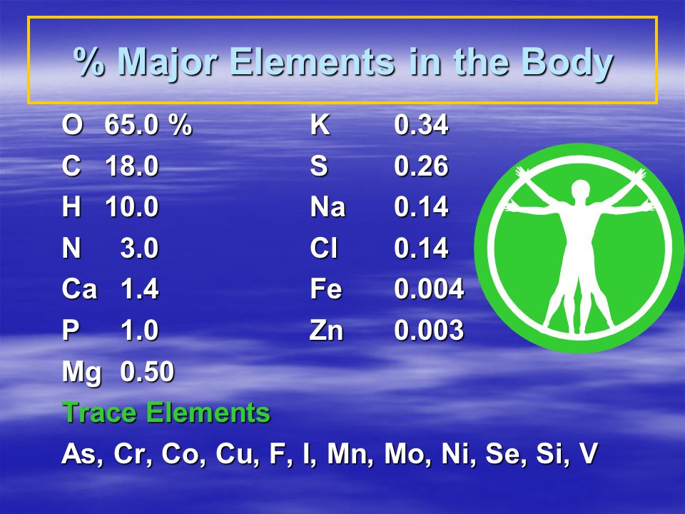 Atoms And Elements Elements And Symbols Periodic Table Ppt Download