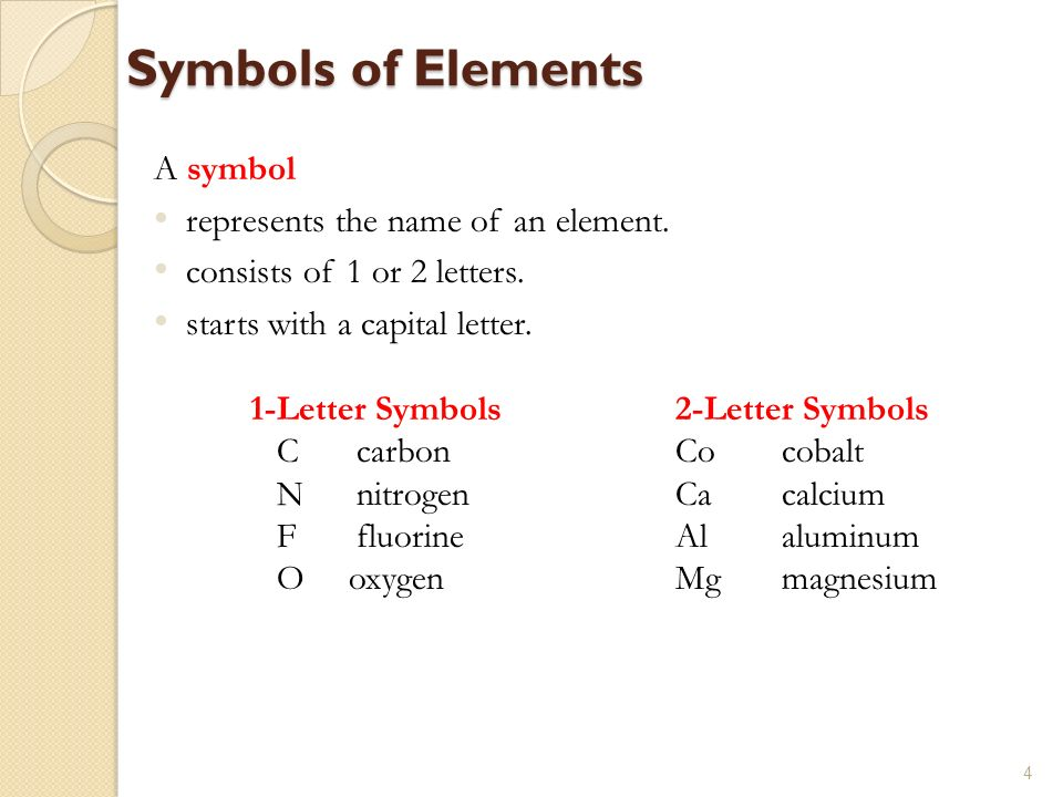 Chapter 3atoms And Elements Elements And Symbols Elements Are Pure