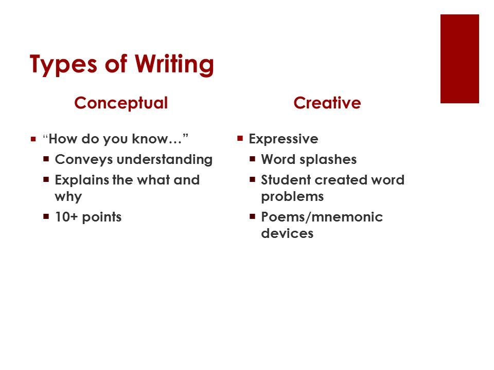 essay introduction outlines writers