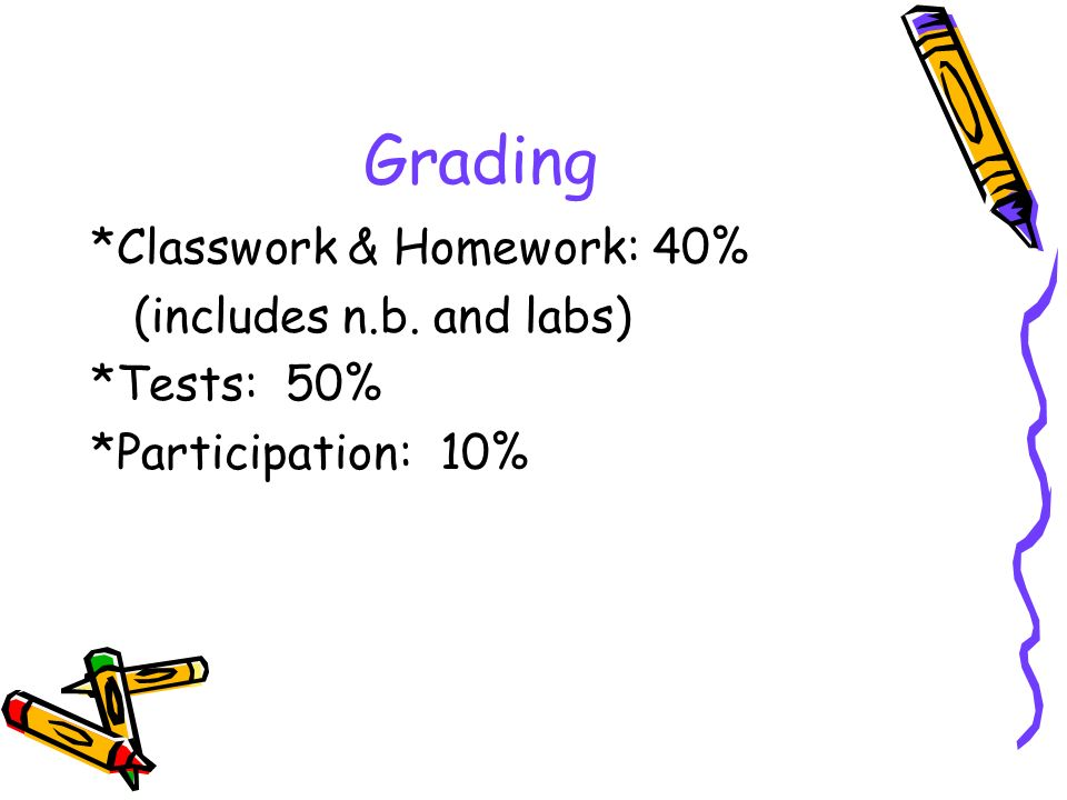 Grading *Classwork & Homework: 40% (includes n.b. and labs) *Tests: 50% *Participation: 10%