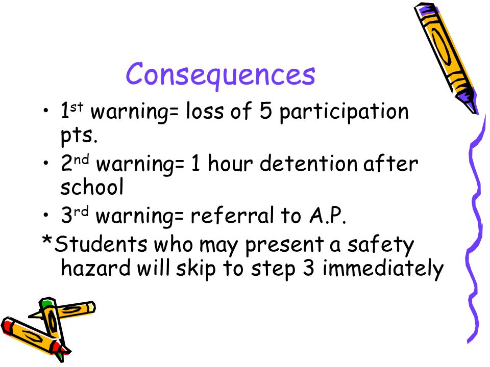 Consequences 1 st warning= loss of 5 participation pts.