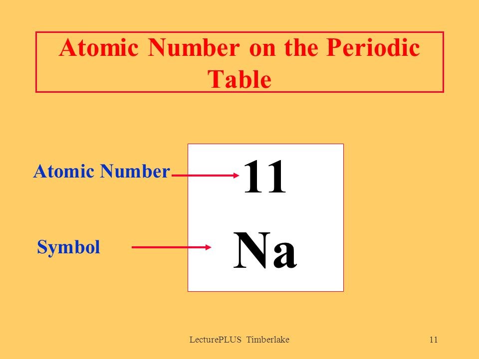 Lectureplus timberlake1 atoms and elements the atom atomic number 11 lectureplus timberlake11 atomic number on the periodic table 11 na atomic number symbol urtaz Image collections
