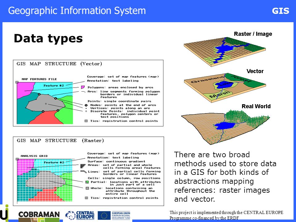 Geographic Information System GIS This project is