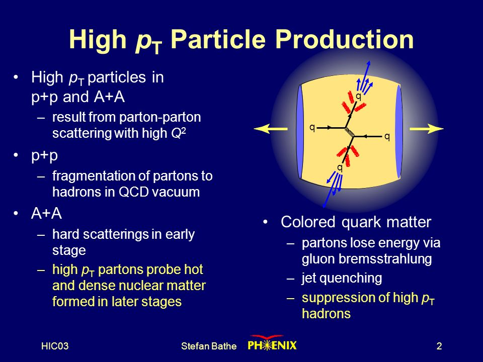HIC03Stefan Bathe2 High p T Particle Production High p T particles in p+p and A+A –result from parton-parton scattering with high Q 2 p+p –fragmentation of partons to hadrons in QCD vacuum A+A –hard scatterings in early stage –high p T partons probe hot and dense nuclear matter formed in later stages Colored quark matter –partons lose energy via gluon bremsstrahlung –jet quenching –suppression of high p T hadrons q q q q