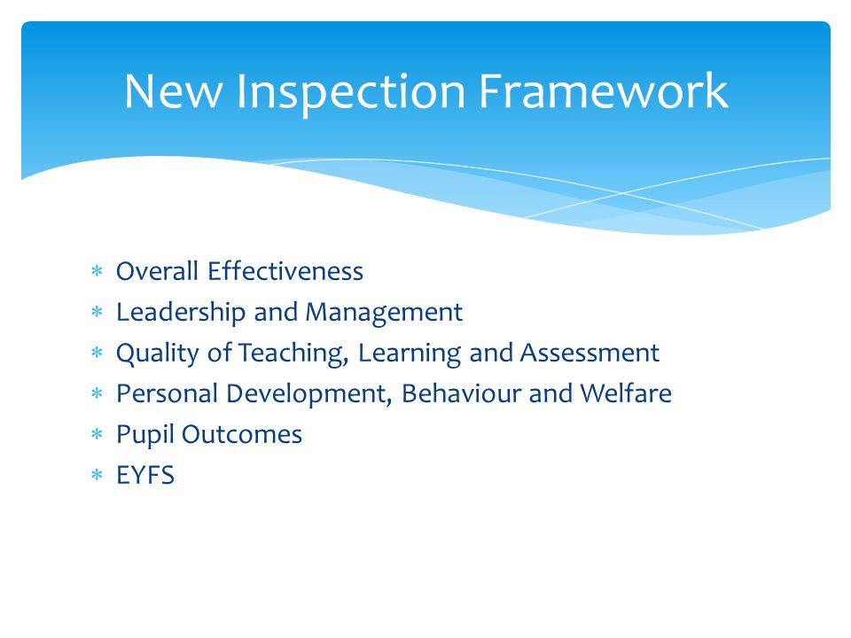  Overall Effectiveness  Leadership and Management  Quality of Teaching, Learning and Assessment  Personal Development, Behaviour and Welfare  Pupil Outcomes  EYFS New Inspection Framework