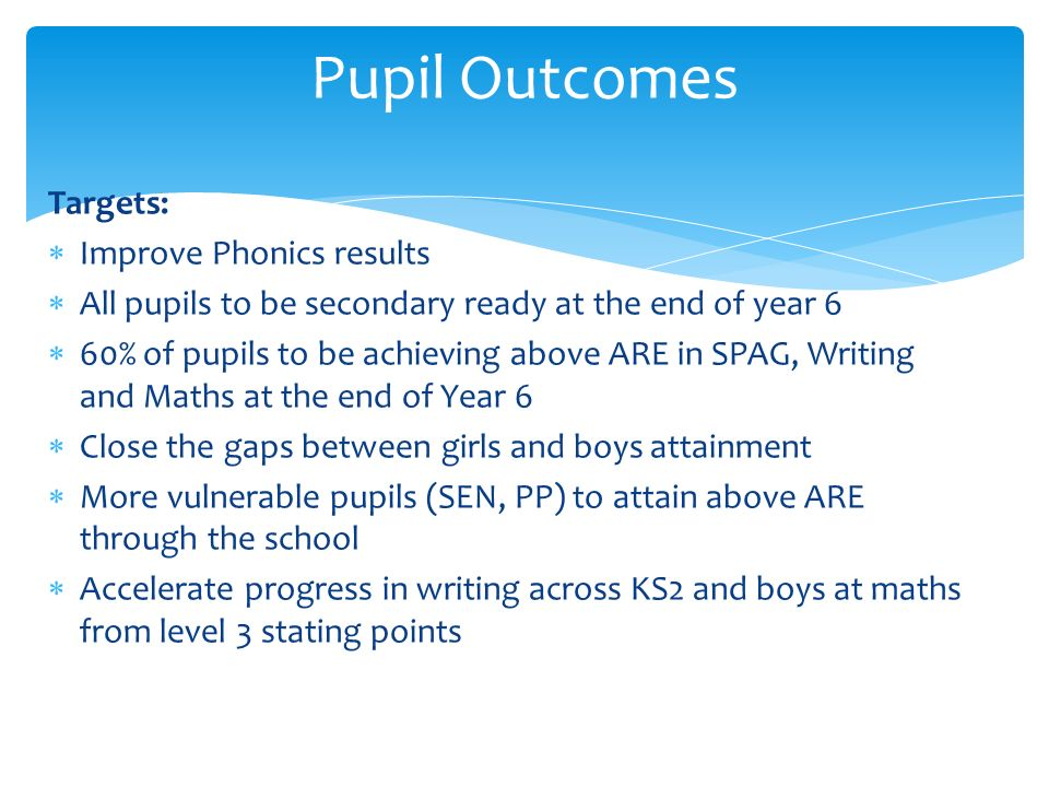 Targets:  Improve Phonics results  All pupils to be secondary ready at the end of year 6  60% of pupils to be achieving above ARE in SPAG, Writing and Maths at the end of Year 6  Close the gaps between girls and boys attainment  More vulnerable pupils (SEN, PP) to attain above ARE through the school  Accelerate progress in writing across KS2 and boys at maths from level 3 stating points Pupil Outcomes