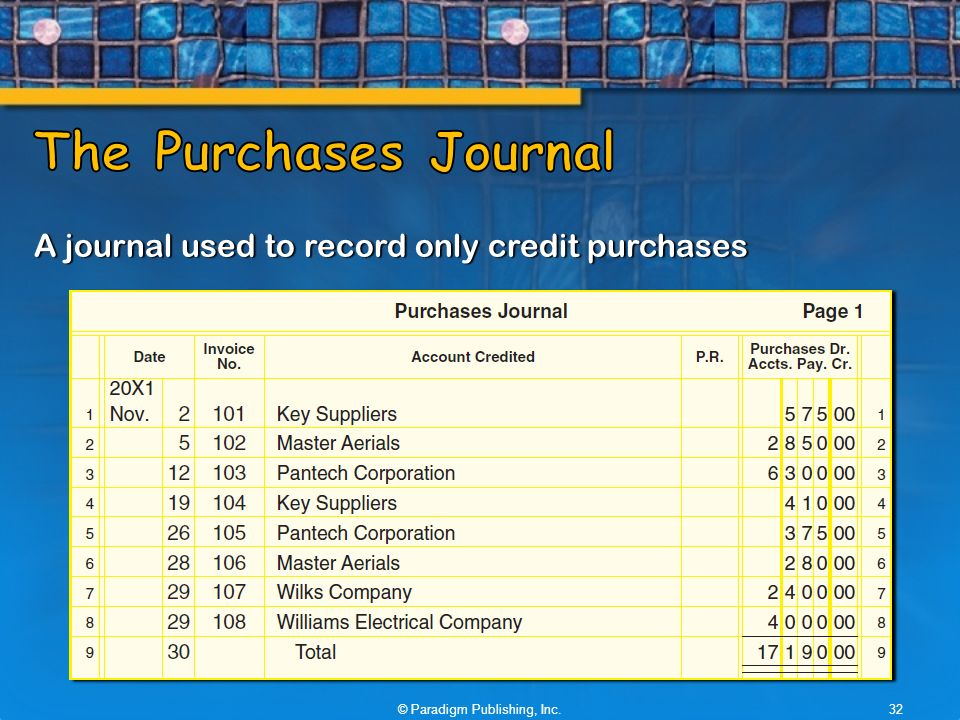 A journal used to record only credit purchases © Paradigm Publishing, Inc.32