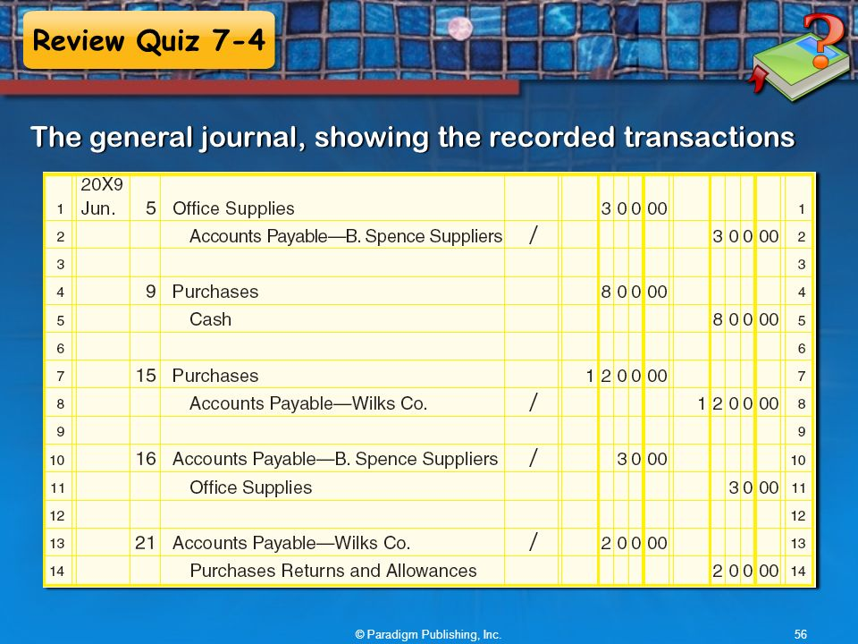 Review Quiz 7-4 © Paradigm Publishing, Inc.56 The general journal, showing the recorded transactions