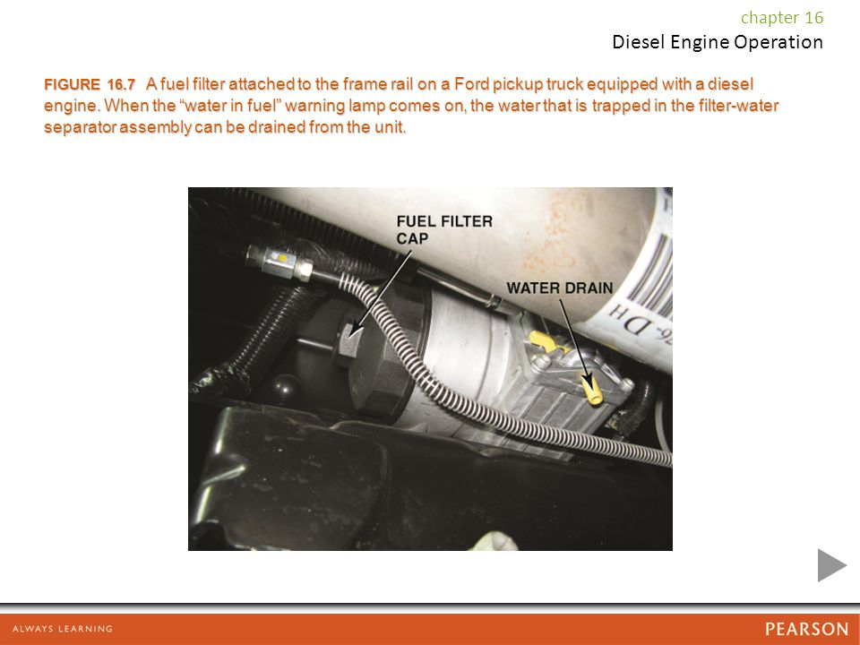 chapter 16 diesel engine operation figure 16 7 a fuel filter attached to  the frame rail on