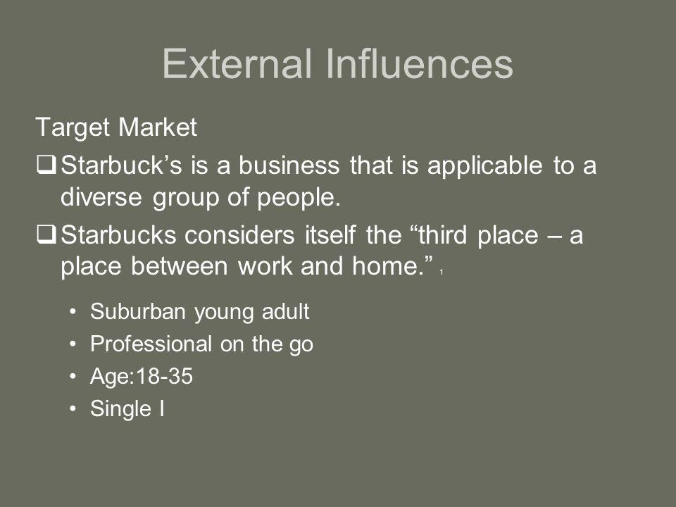 starbucks target market and positioning