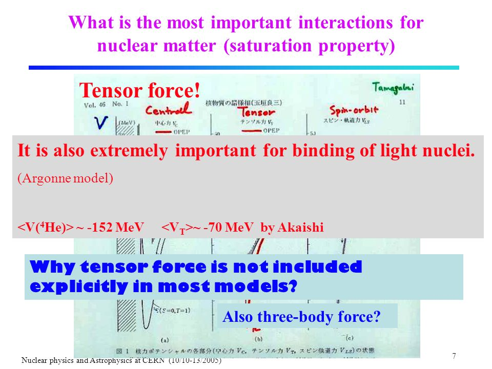 why is nuclear physics important
