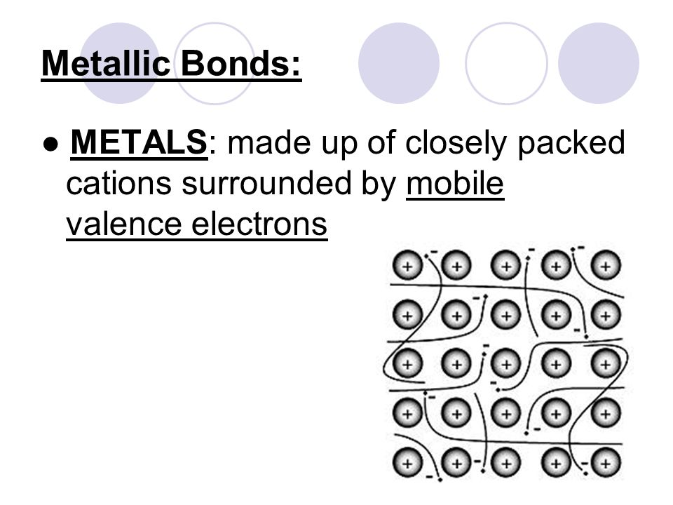 Metallic Bonds: ● METALS: made up of closely packed cations surrounded by mobile valence electrons