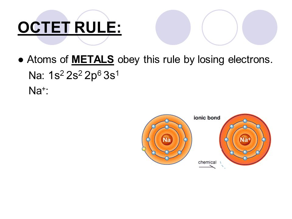 OCTET RULE: ● Atoms of METALS obey this rule by losing electrons. Na: 1s 2 2s 2 2p 6 3s 1 Na + :