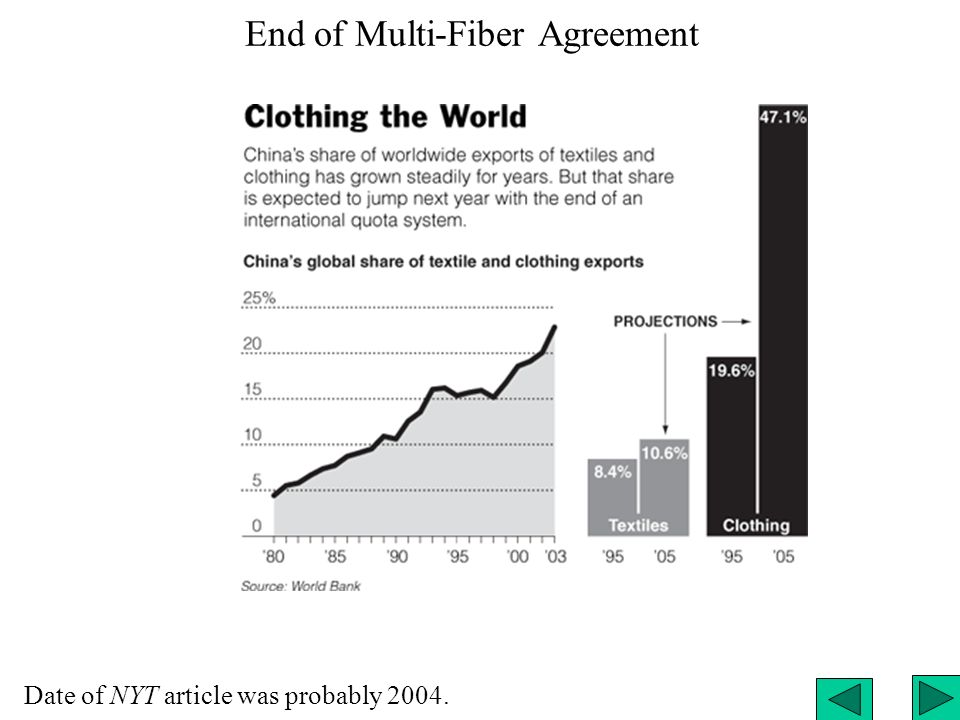 multi fibre agreement an analysis Multi fibre arrangement the multi fibre arrangement (mfa) governed the world trade in textiles and garments from 1974 through 2004, imposing quotas on the amount developing countries could export to developed countries it expired on 1 january 2005  eventually, the multi fibre agreement was established in 1974.