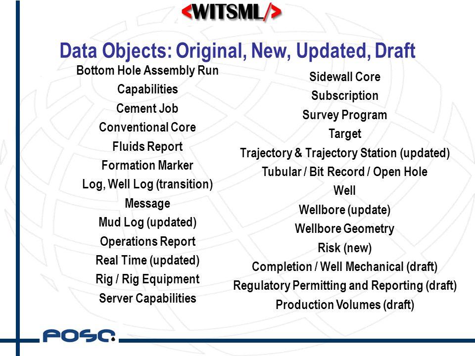 Wellsite Information Transfer Standard Markup Language (WITSML), An