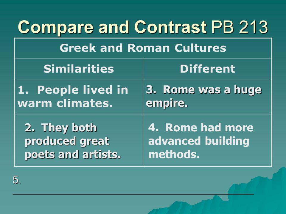 greece and rome comparison chart