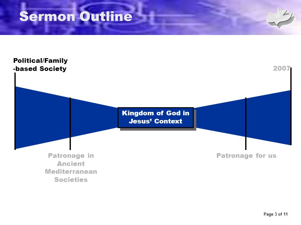 Page 1 of 11 The Kingdom of God  Page 2 of 11 How Do We