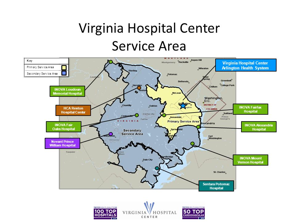 Virginia Hospital Center Health System Nuts And Bolts Of Health
