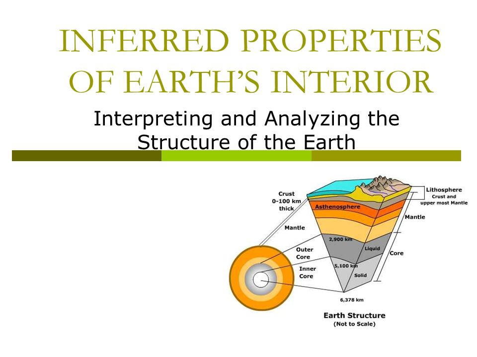 Inferred Properties Of Earth S Interior Interpreting And Analyzing