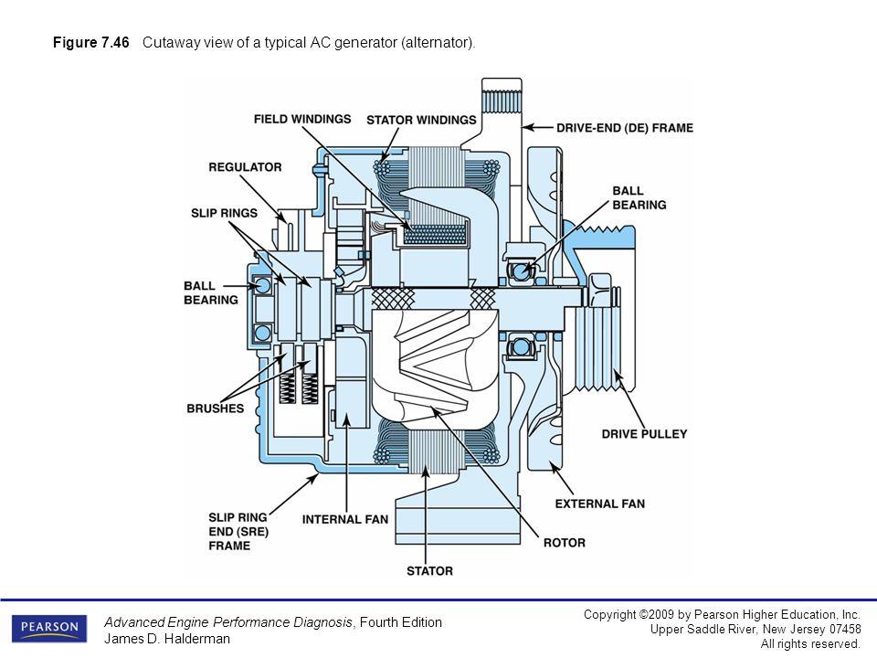 Advanced Engine Performance Diagnosis, Fourth Edition James D ...
