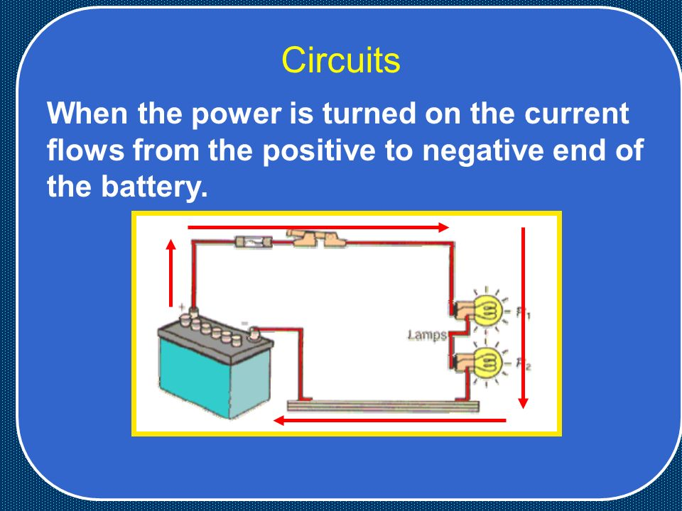 Circuits When the power is turned on the current flows from the positive to negative end of the battery.
