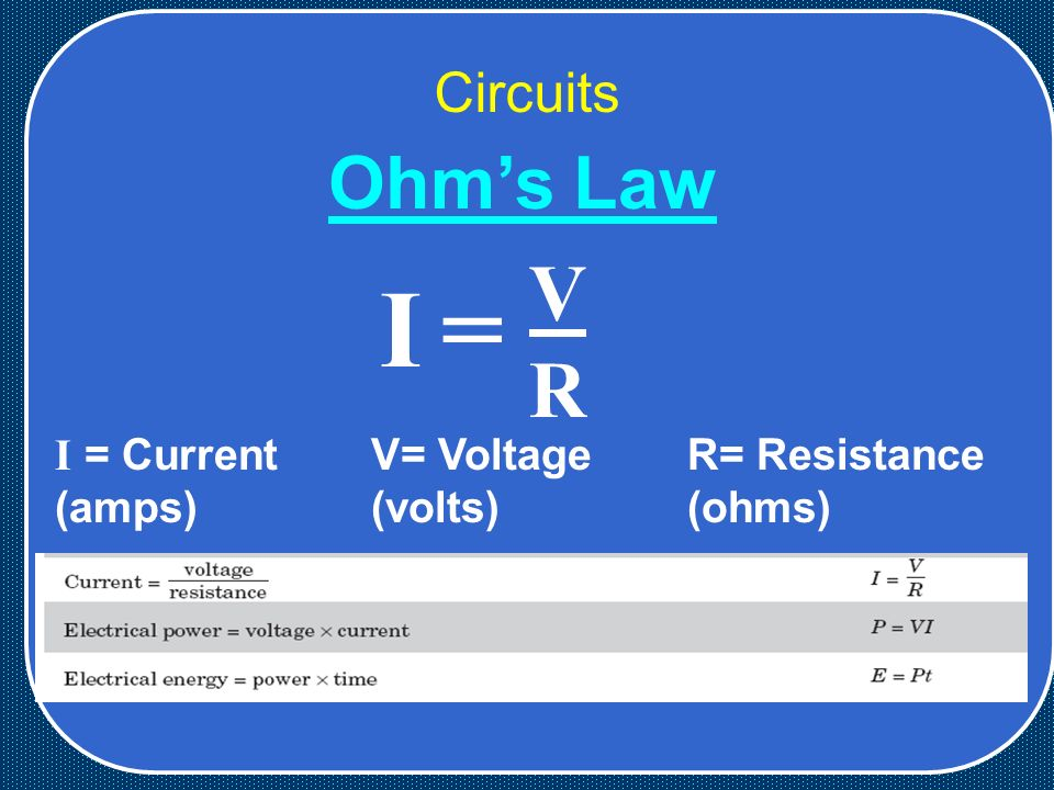 Circuits I = Current V= VoltageR= Resistance (amps)(volts)(ohms) Ohm's Law I= VRVR