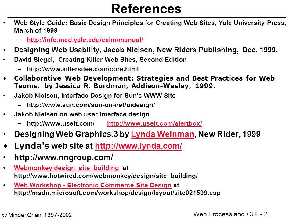 Web Site User Interface Design: Principles and Development