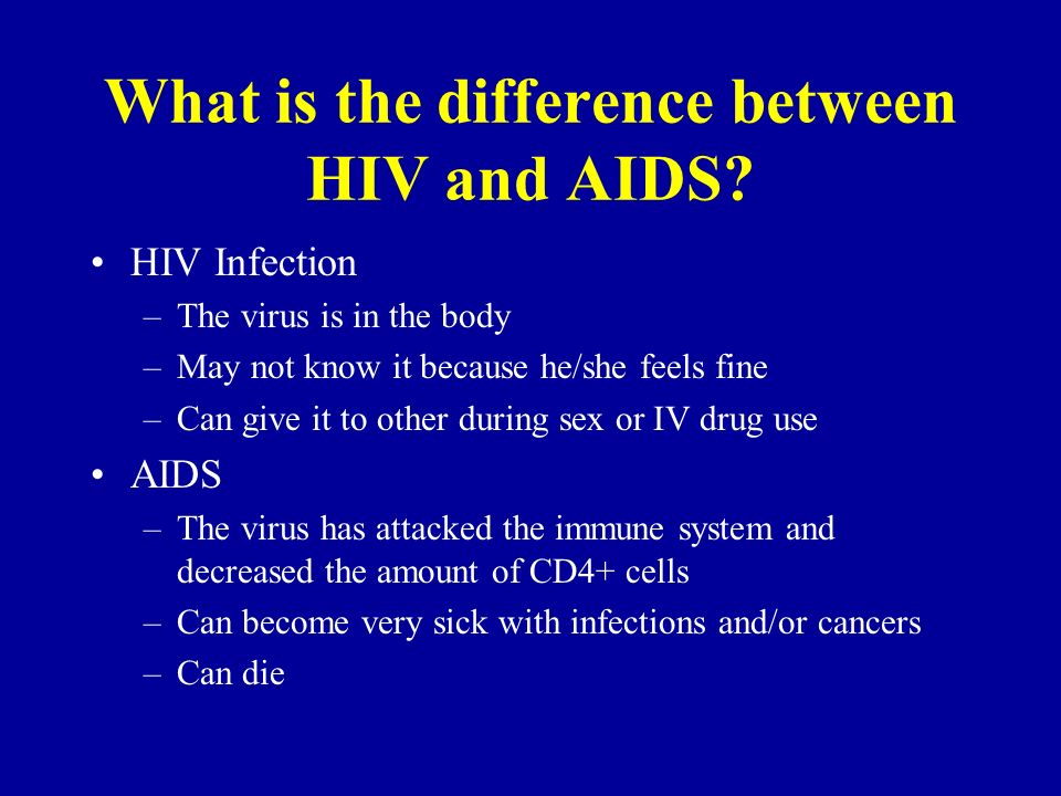 Sexually transmitted infections and hiv/aids pictures