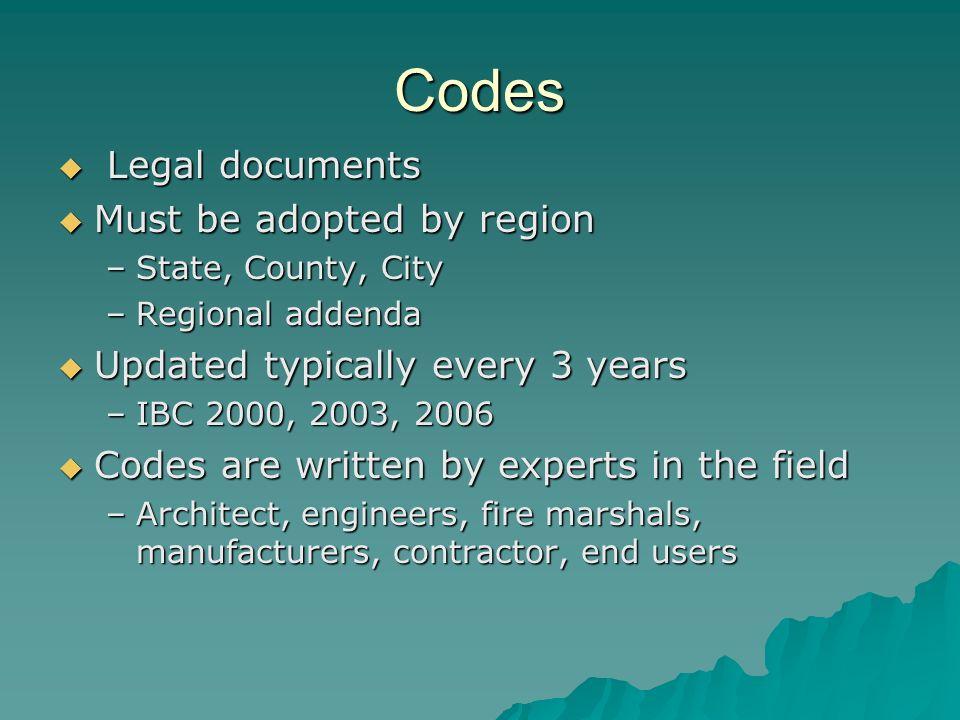 Building Codes  Codes  Building Code –Regional  BOCA