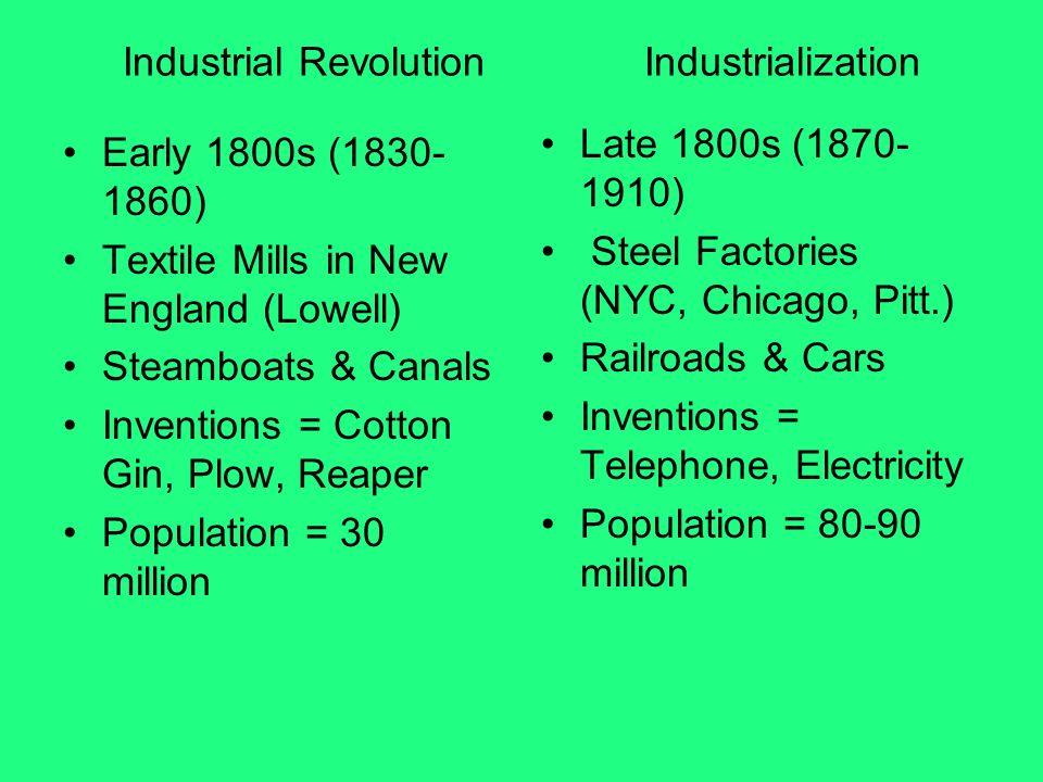 Industrial Revolution or Industrialization? Eli Whitney