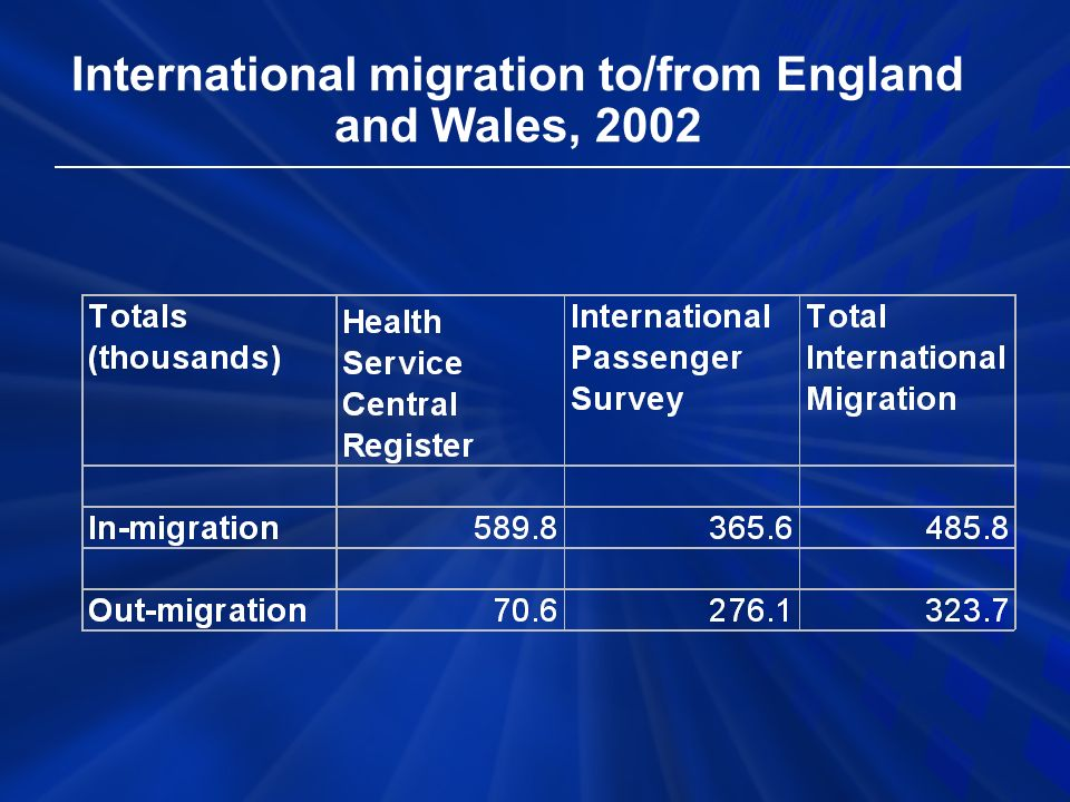 International migration to/from England and Wales, 2002