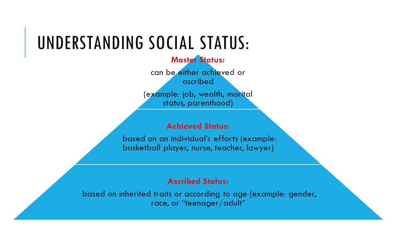 UNDERSTANDING SOCIAL STATUS: Master Status: can be either achieved or ascribed (example: job, wealth, marital status, parenthood) Achieved Status: based on an individual's efforts (example: basketball player, nurse, teacher, lawyer) Ascribed Status: based on inherited traits or according to age (example: gender, race, or teenager/adult