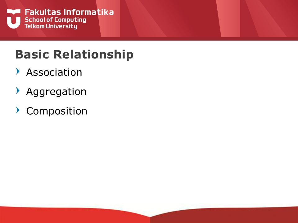 12-CRS-0106 REVISED 8 FEB 2013 Basic Relationship Association Aggregation Composition