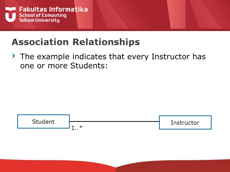 12-CRS-0106 REVISED 8 FEB 2013 The example indicates that every Instructor has one or more Students: Association Relationships Instructor Student 1..*