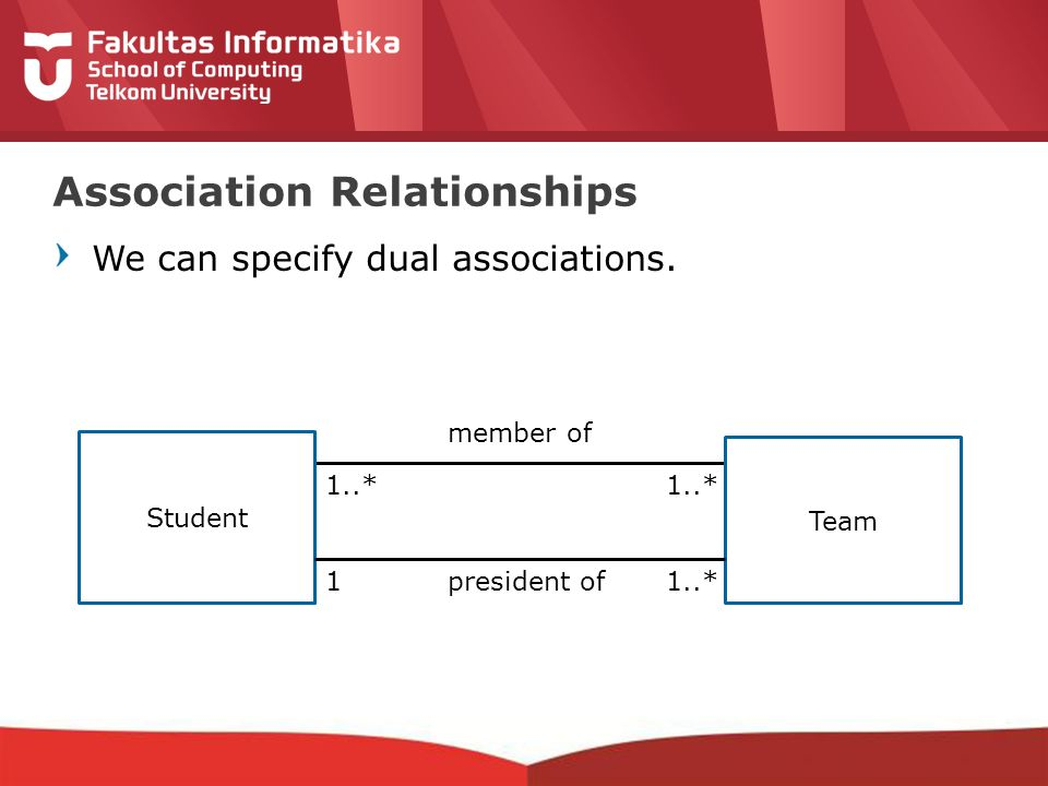 12-CRS-0106 REVISED 8 FEB 2013 We can specify dual associations.