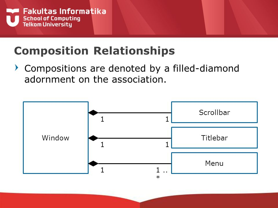 12-CRS-0106 REVISED 8 FEB 2013 Compositions are denoted by a filled-diamond adornment on the association.