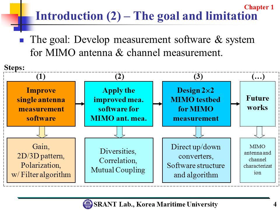 SRANT Lab , Korea Maritime University A Study on Improved