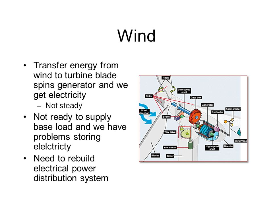 Wind Transfer energy from wind to turbine blade spins generator and we get electricity –Not steady Not ready to supply base load and we have problems storing elelctricty Need to rebuild electrical power distribution system