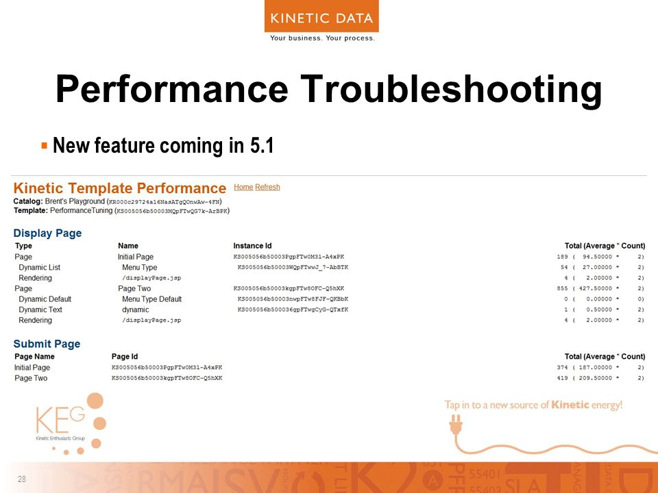 28 Performance Troubleshooting  New feature coming in 5.1