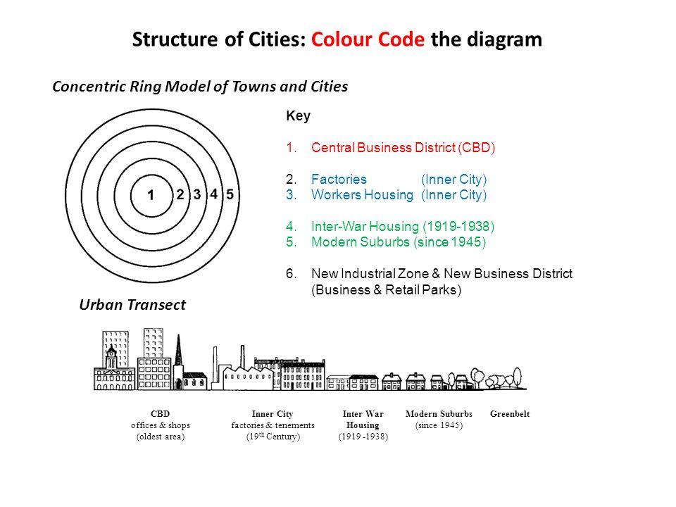 Urban Suburban Concentric Diagram Diy Enthusiasts Wiring Diagrams