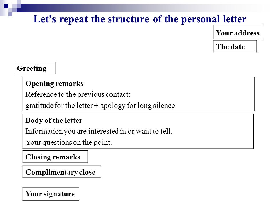A personal letter the goal of the lesson the acquaintance with the 17 your address greeting opening remarks reference to the previous contact gratitude for the letter apology for long silence body of the letter thecheapjerseys Image collections