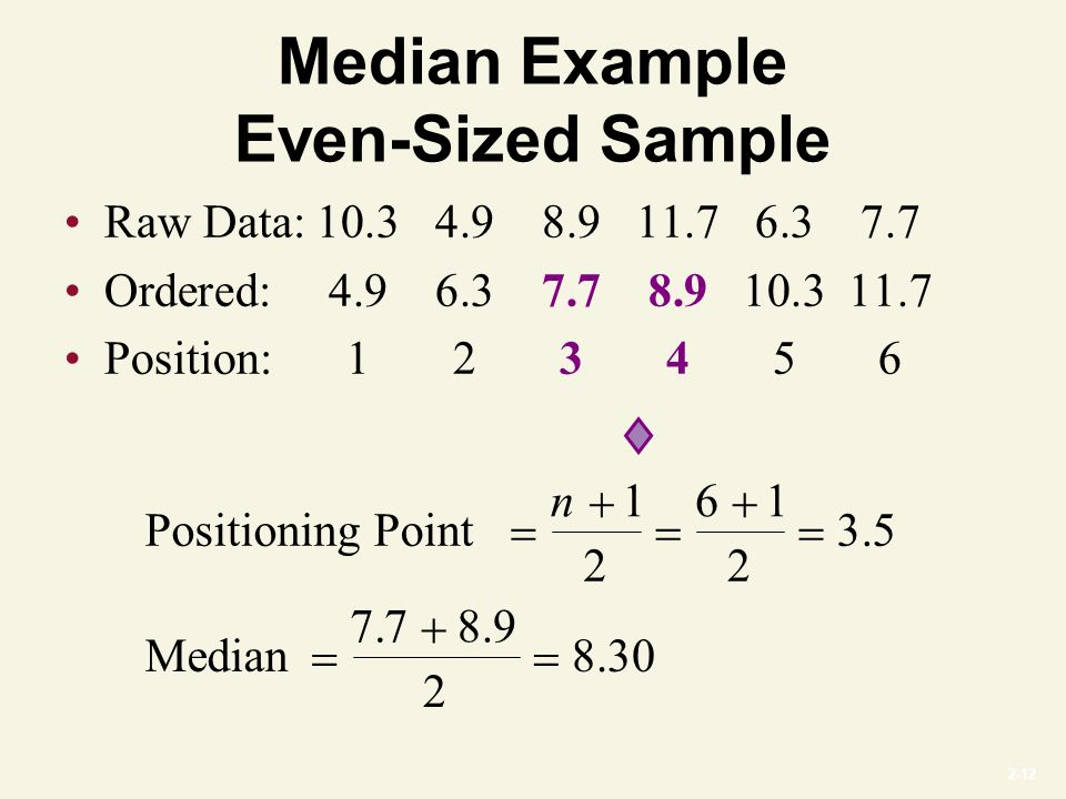 2-12 Median Example Even-Sized Sample Raw Data:10.34.98.911.76.37.7 Ordered:4.96.37.78.910.311.7 Position:123456 Positioning Point Median         n1 2 61 2 35 7789 2 830....