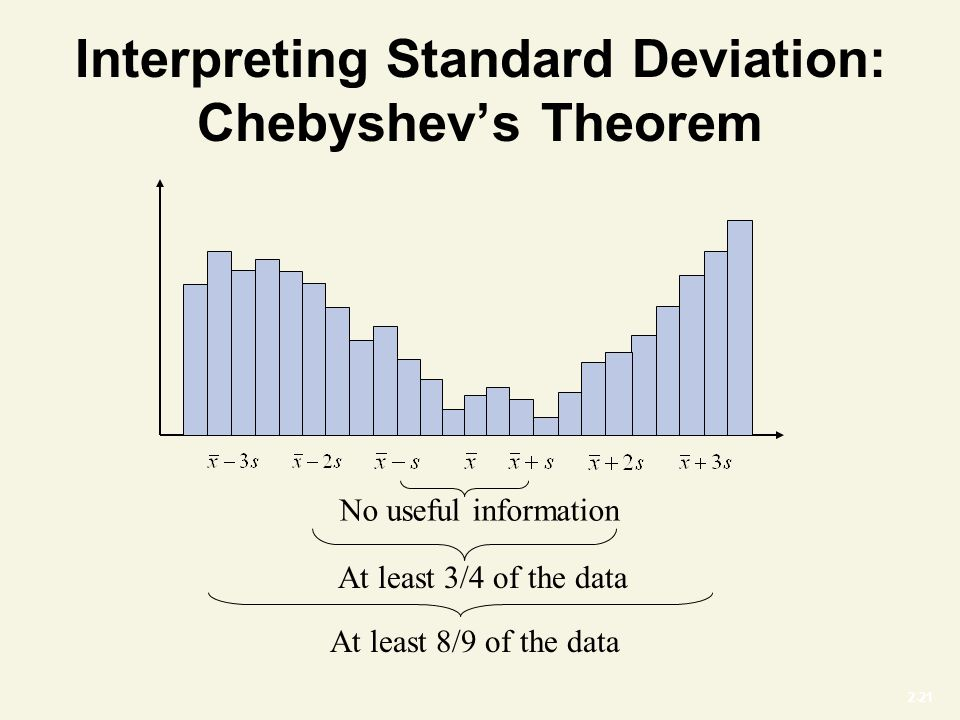 2-21 Interpreting Standard Deviation: Chebyshev's Theorem No useful information At least 3/4 of the dataAt least 8/9 of the data