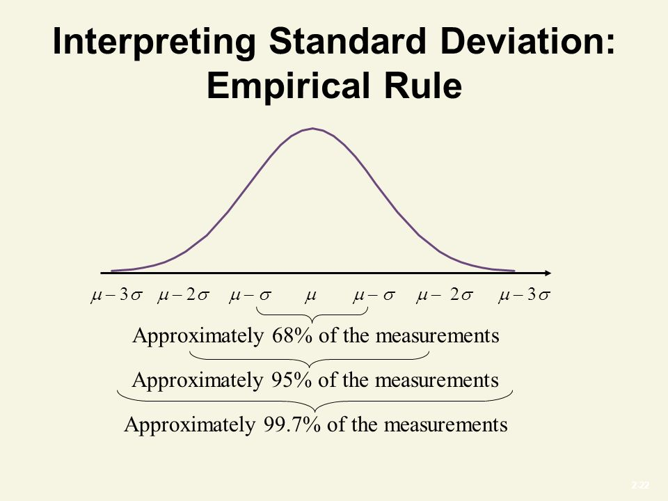 2-22 Interpreting Standard Deviation: Empirical Rule  – 3   – 2   –    –   – 2   – 3  Approximately 68% of the measurementsApproximately 95% of the measurements Approximately 99.7% of the measurements